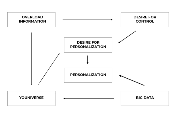 schema-personalisering.png